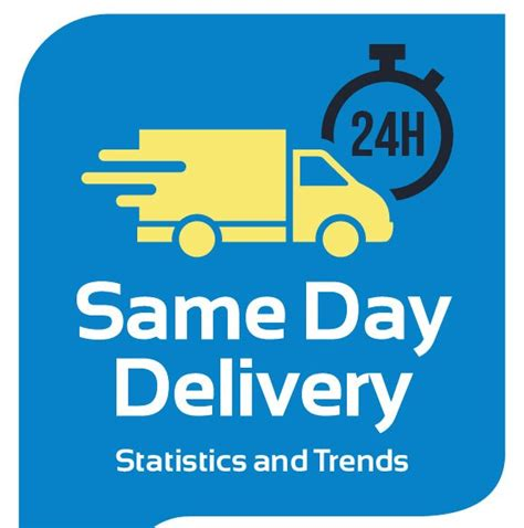 day delivery infographics the invesp