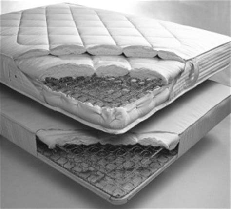 buying a new bed innerspring mattresses buying guide and top models