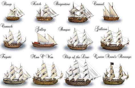 type of boat or ship sailing ships by dashinvaine boats pinterest sailing