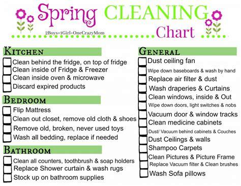 Spring Cleaning 2017 100 Spring Cleaning Tips 2017 Spring Cleaning