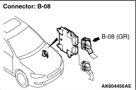 Code No P0123 Throttle Position Sensor Main Circuit