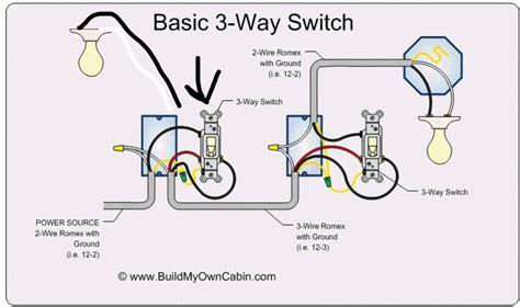 3 way light switch wiring diagram with description