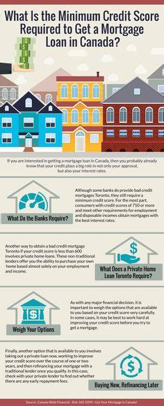 home equity line home equity and what is on