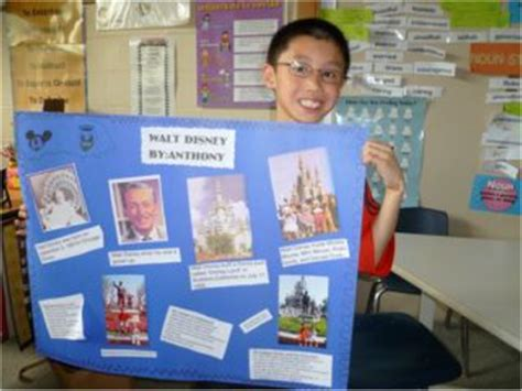 biography ideas for 3rd grade biography project mrs ritter s 3rd grade