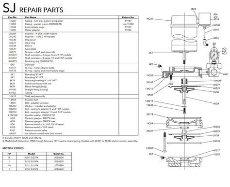water well parts diagram goulds seal diagram goulds ssh parts list breakdown