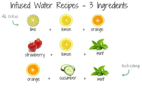 Detox Water Recipes For Weight Loss In Urdu by Sweet Carolina Simple Summer Staple Infused Detox