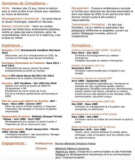Exemple De Lettre De Motivation Responsable Magasin Ebook Lettre De Motivation Responsable Adjoint De Magasin
