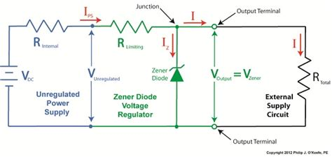 zener diode function and uses power supply power supply zener diode