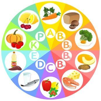 vit b12 alimenti vitamine