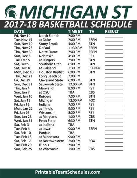 uk basketball schedule spread college football picks against the spread vegas