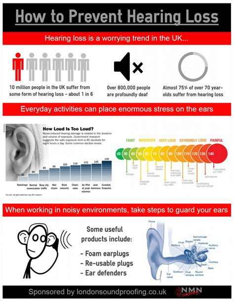 how to a hearing how to prevent hearing loss visual ly