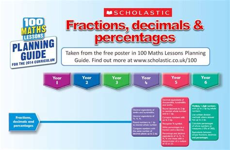 100 lessons national curriculum maths years 1 6 17 best images about numeracy new curriculum information on multiplication and