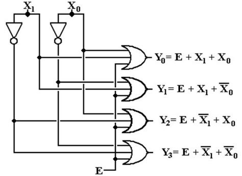 small scale integrated circuit pdf small scale integrated ssi circuits
