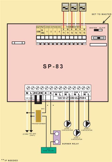 wiring  radiant system diy radiant floor heating