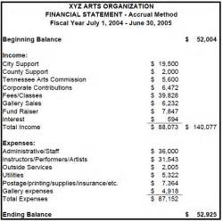 Financial Statements Exle Financial Statements Tennessee Arts Commission