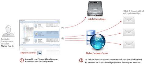 exchange workflow allplan 2014 1 versenden pl 228 nen und sonstigen dateien
