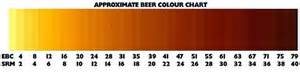 srm color chart estimating colour not so forward the