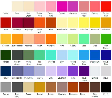 what does different colored how to choose color for your room how to a to z