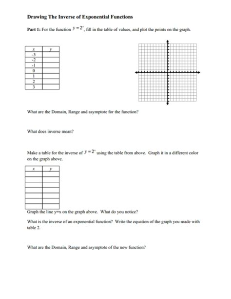 Inverse Linear Functions Worksheet by Inverse Functions Worksheet Worksheets