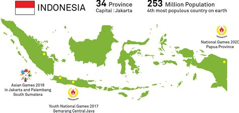 google images indonesia indonesia check out indonesia cntravel