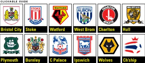 The Championship Table Bbc Sport Football Championship Premier League Hopefuls