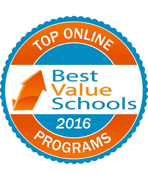 Best Value Mba by Top 25 Psychology Master S Degree Programs Best