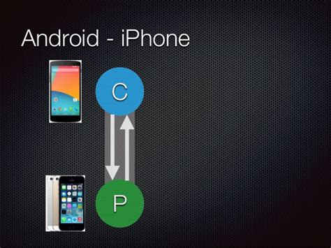 android ble androidとiosのbleな事情 3