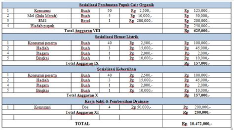 format gambar tembus red data contoh proposal kuliah kerja nyata part 2