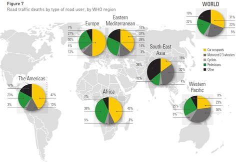 Motorradfahrer Deutschland Statistik by L 228 Nder Mit Den Meisten Verkehrstoten Weltweit 187 Zukunft