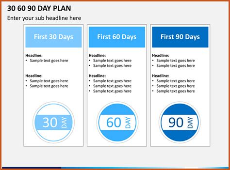 30 60 90 day action plan sop example