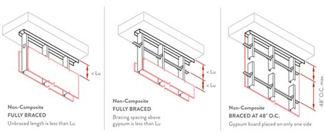 dietrich metal framing span tables limiting heights clarkdietrich building systems