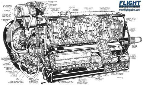 motores en guerra 8467718951 motores de aviaci 243 n p 225 gina 2 foro segunda guerra mundial