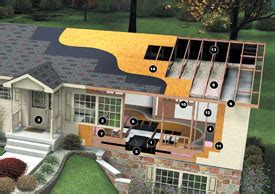 custom home cost estimator custom home estimate simply additions