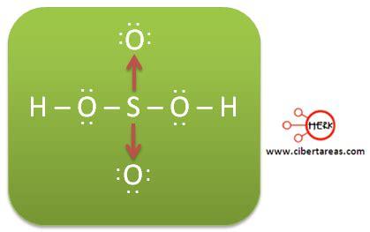 imagenes enlace html enlace covalente coordinado qu 237 mica 1 cibertareas