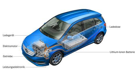 Auto Aufbau by Motor Aufbau Auto Impremedia Net