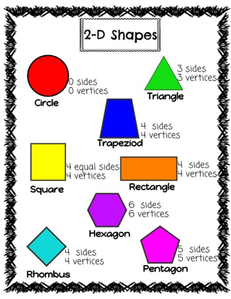 Shape 2 D by 2 D Shapes Anchor Chart Activity Sheet