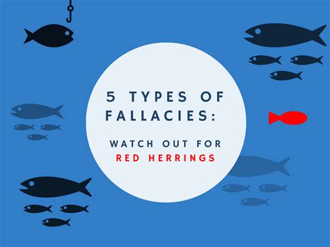 types  fallacies  dont realize youre