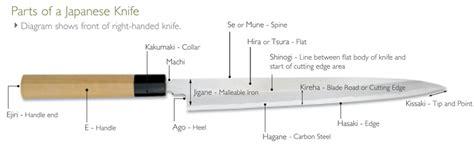 Best Sharpener For Kitchen Knives japanese style knives korin