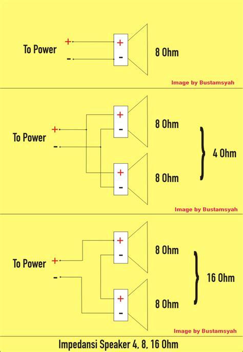 Harga Kabel Rca Yang Bagus cara membuat instalasi kabel konektor speaker untuk