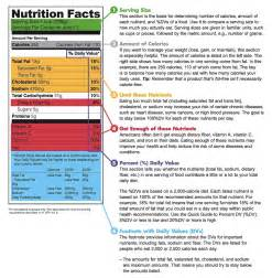 Lets review a few nutrition labels and see how they re broken down