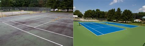 How Much Does it Cost to Resurface a Tennis Court?