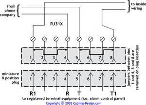 rj48x vs rj31x cabling tek tips