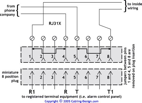 rj31x pin payout alarm and security wiring