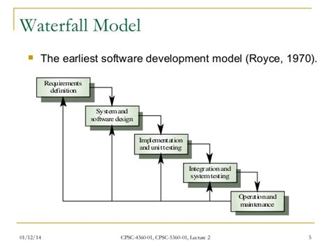 design definition in software engineering waterfall model in software engineering