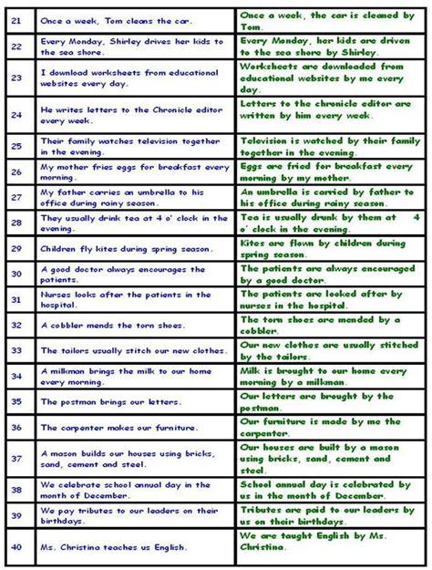 exle of passive voice grammar conversion of passive voice sentences in