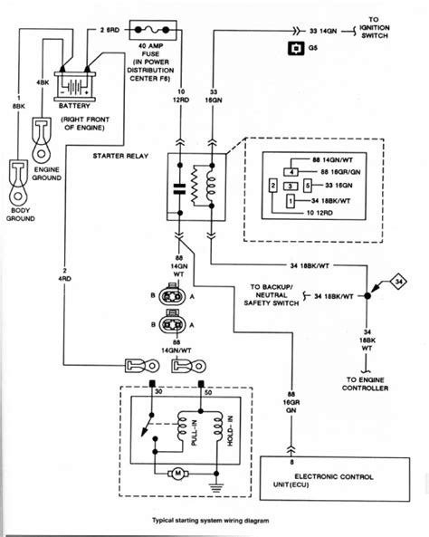 1991 jeep wrangler ignition wiring diagram new wiring 88 yj starter relay wiring diagram jeepforum get free
