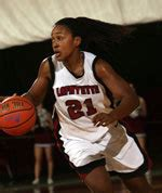 Mba Basketball Careers by Lakeisha Wright 11 Extends Collegiate Basketball Career