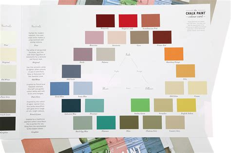 sloan sloan chalk paint colour card