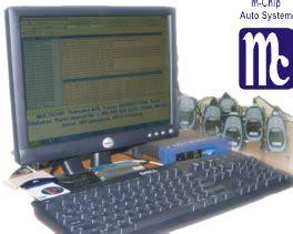 Pendaftaran Multi Chip Kuota Pendaftaran Agen Md Pulsa 1 Chip All Operator Di Jakarta