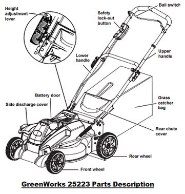 ezgo electric golf cart wiring diagram car repair